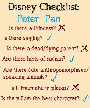 Disney Checklist Peter Pan